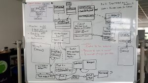 Cabinet class diagram
